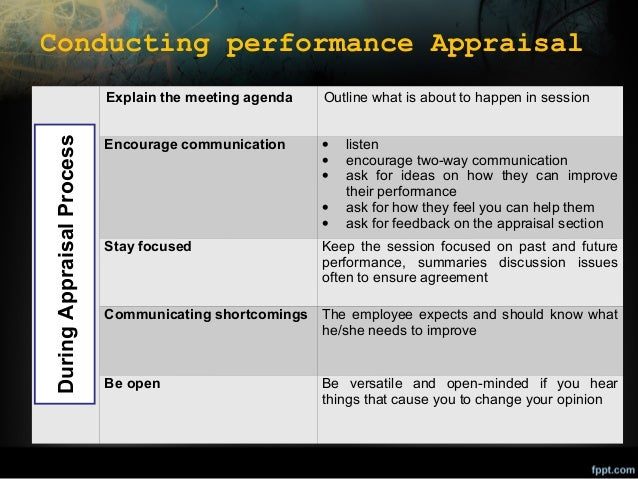 Conducting performance Appraisal  During Appraisal Process  Explain the meeting agenda  Outline what is about to happen in...