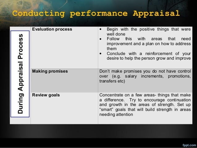 Conducting performance Appraisal During Appraisal Process  Evaluation process  • • •  Begin with the positive things that ...