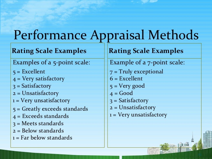 performance-appraisal-hr-ppt-bec-doms-23-728 Good Performance Review Examples on customer focus, it support, cna job, customer service, completed employee, overall summary,