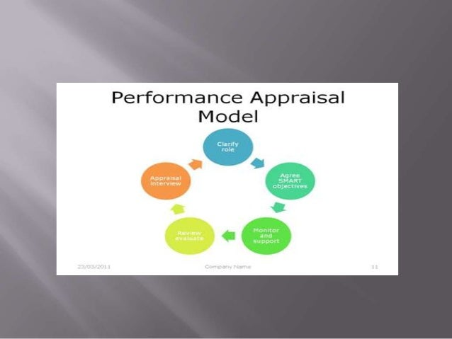 Performance Appraisal In Hotel Industry (Raviraj)