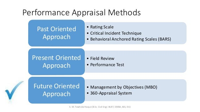developing a performance appraisal system When developing a performance appraisal program/system, elements can include: performance appraisal system requirements, procedures, forms, and cycles that comply with law and opm regulations performance-based job elements that are linked to the agency's strategic plan and metrics in annual reports to congress.