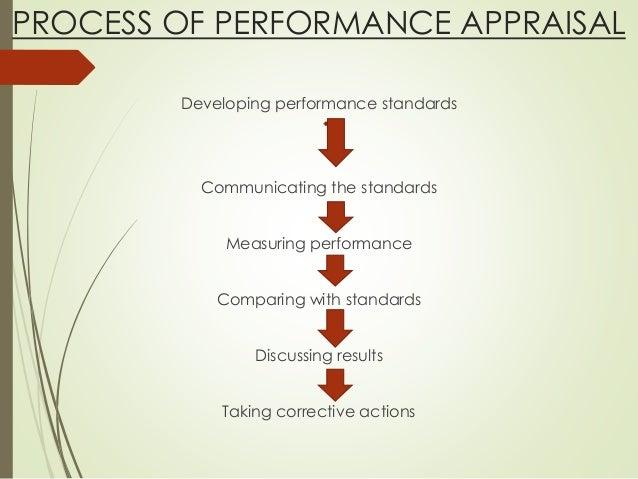 performance appraisal ppt