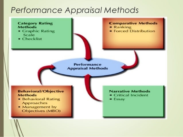 synopsis of performance appraisal Office of the chancellor employee performance review epr links document general information type report probationary interim annual interim (6 month).