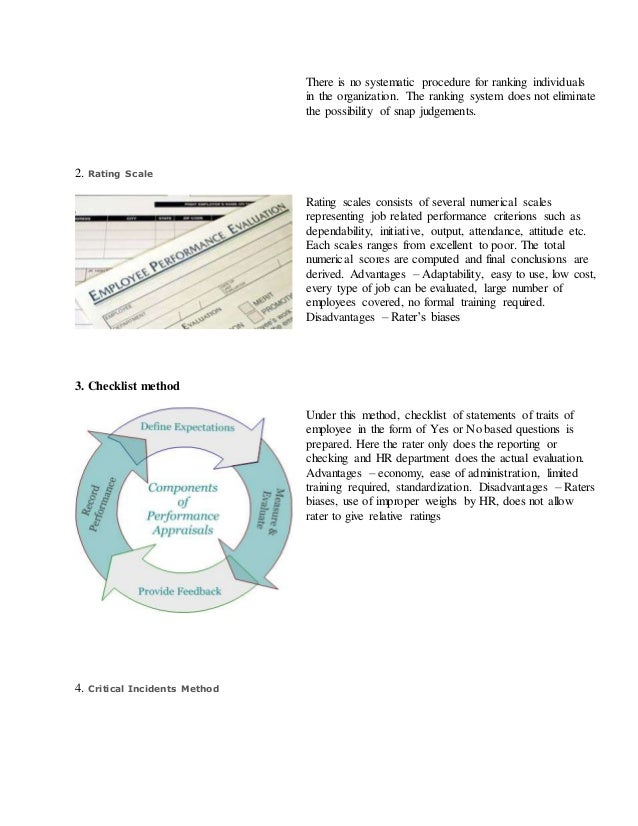 synopsis of performance appraisal Performance review behavior examples for core competencies mastery of the core competencies will vary depending upon the background and duties of an.