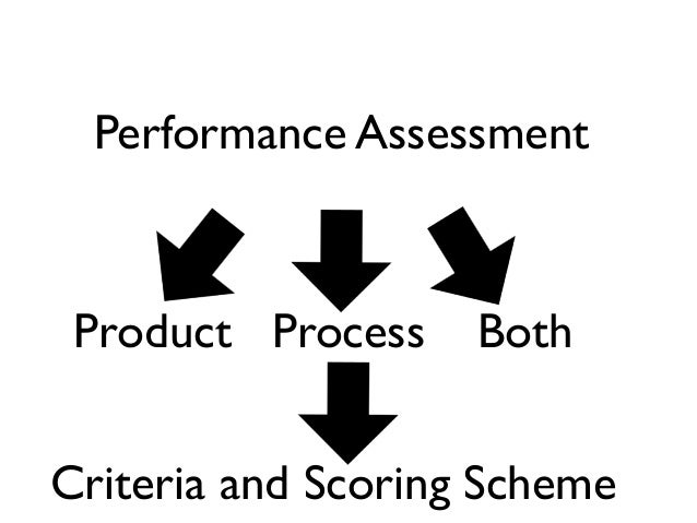 Performance assessment takeaways