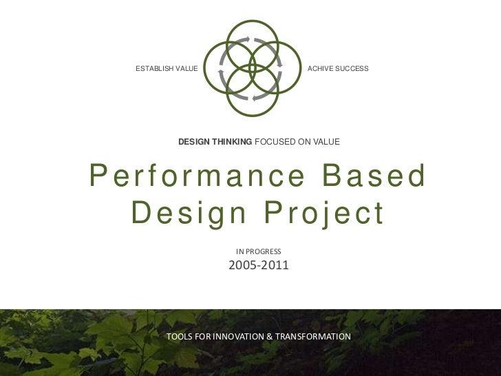 ACHIVE SUCCESS<br />ESTABLISH VALUE<br />DESIGN THINKING FOCUSED ON VALUE<br />Performance Based Design Project<br />IN PR...