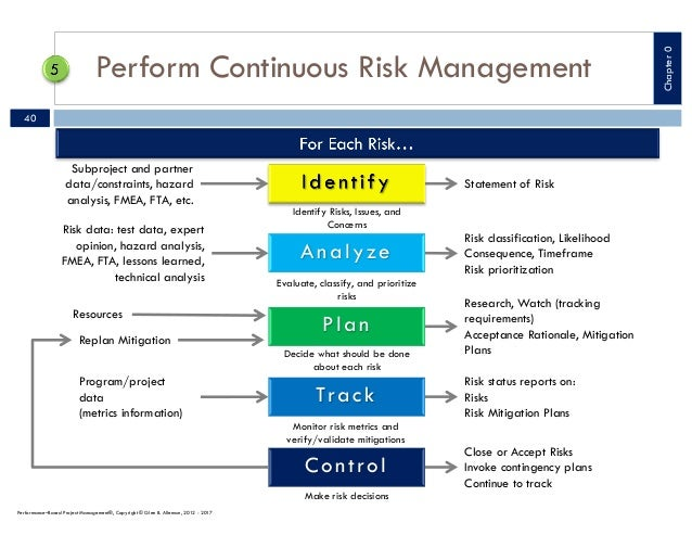 Performance Based Management Handbook on 3 0performance