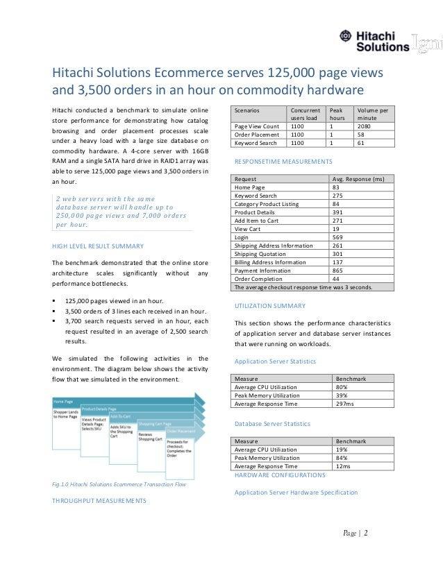 Global: Toronto Manila Pune Singapore Bangalore Kuala Lump Page   2 Hitachi Solutions Ecommerce serves 125,000 page views ...