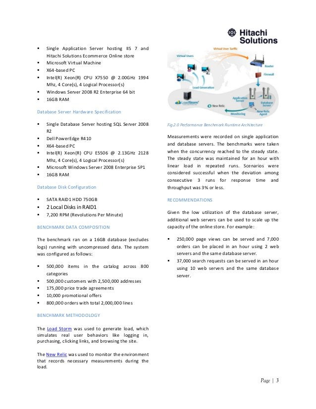USA: Los Angeles Silicon Valley Page   3  Single Application Server hosting IIS 7 and Hitachi Solutions Ecommerce Online ...