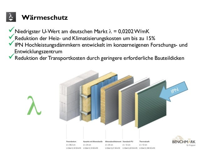 BENCHMARK Performance Slide 2