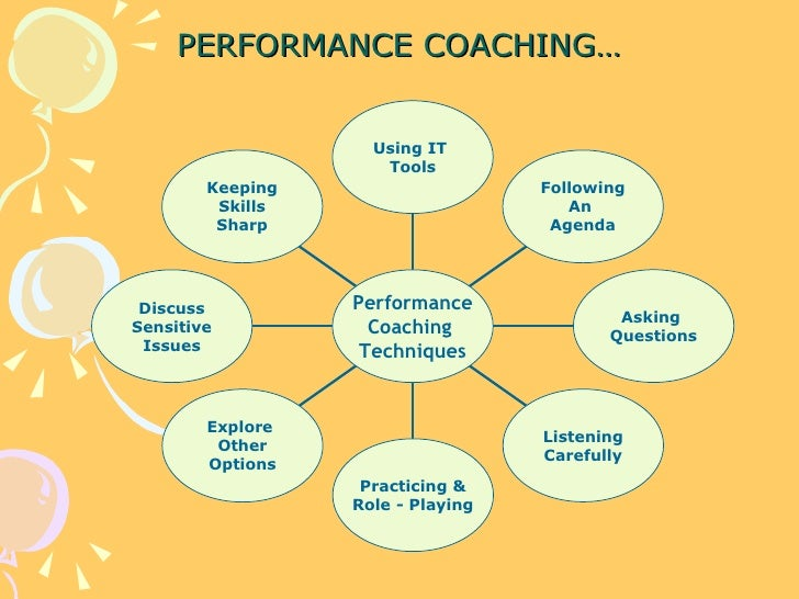 Performance Coaching 1