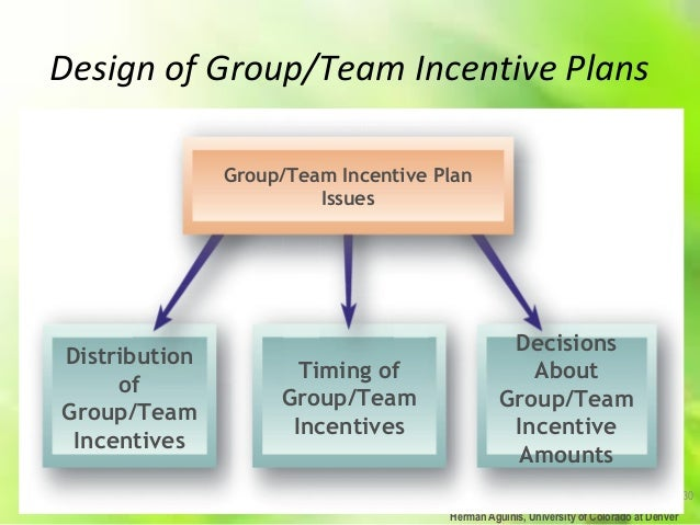 team performance reward Performance management rewards and recognition if the recognition takes place during a team meeting recognizing and rewarding your staff.