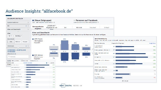 "SEITE - 10 Audience Insights: ""allfacebook.de"""