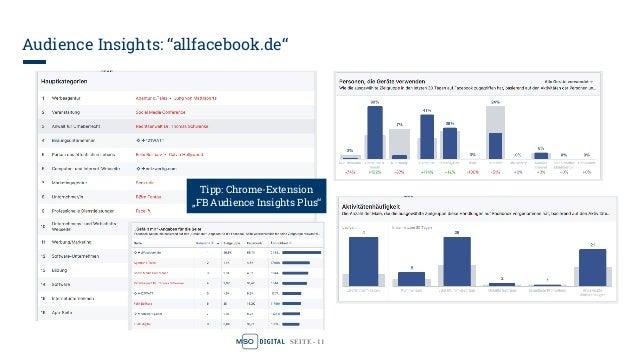 "SEITE - 11 Audience Insights: ""allfacebook.de"" Tipp: Chrome-Extension ""FB Audience Insights Plus"""
