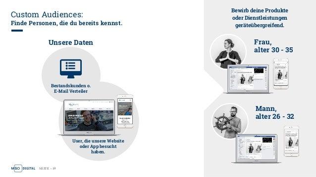 SEITE - 19 Custom Audiences: Finde Personen, die du bereits kennst. Unsere Daten Bestandskunden o. E-Mail Verteiler User, ...
