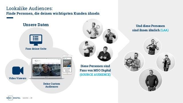 SEITE - 39 Lookalike Audiences: Finde Personen, die deinen wichtigsten Kunden ähneln Unsere Daten Fans deiner Seite Deine ...