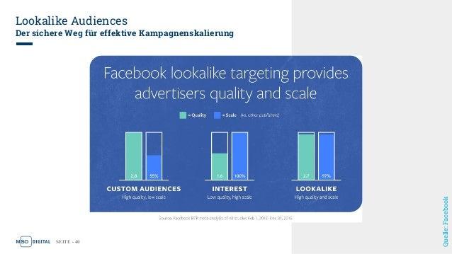 SEITE - 40 Lookalike Audiences Der sichere Weg für effektive Kampagnenskalierung Quelle:Facebook