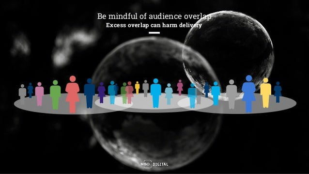 SEITE - 47 Be mindful of audience overlap Excess overlap can harm delivery