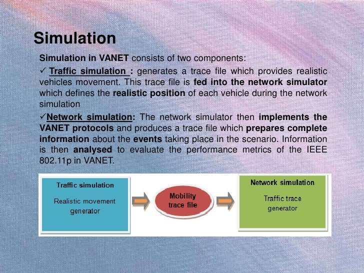 Performance Evaluation Of IEEE 802.11p For Vehicular ...