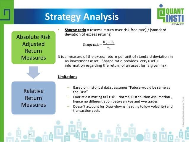 trading strategies essay