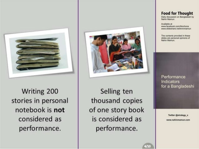 Performance Indicators for Bangladeshi People