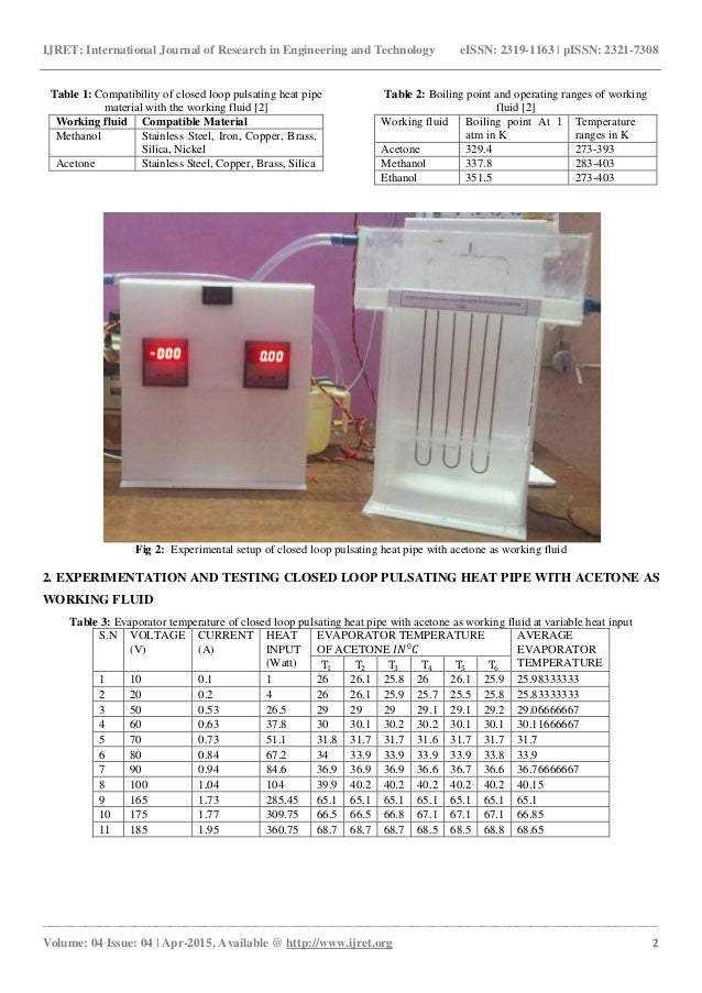 pulsating heat pipe thesis The operating mechanism of the pulsating heat pipe (php) is not well understood  and the present  key words: closed loop pulsating heat pipe thermal  performance operation limit thermography  pipes dissertation for the doctoral  degree.