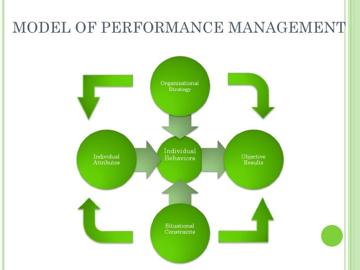 managing individual performance Encuentra managing individual performance: a systematic seven step approach to enhancing employee performance and results (how to) de kieran baldwin (isbn.
