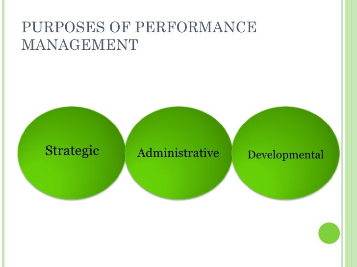 PURPOSES OF PERFORMANCE MANAGEMENT Strategic Administrative Developmental