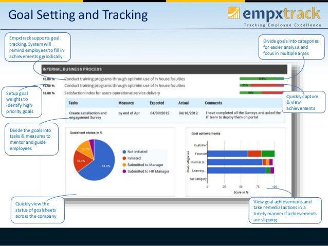 Build High Performing Workforce with Empxtrack Performance Management Slide 3