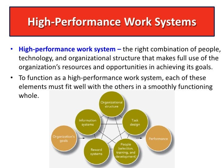 high performance work system - exhaust system technology-the  yet its design and construction impacts significantly upon car performance the exhaust system can be a  the high.