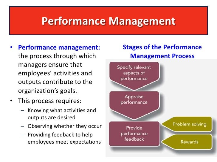 Performance Management By Jonathan Westover