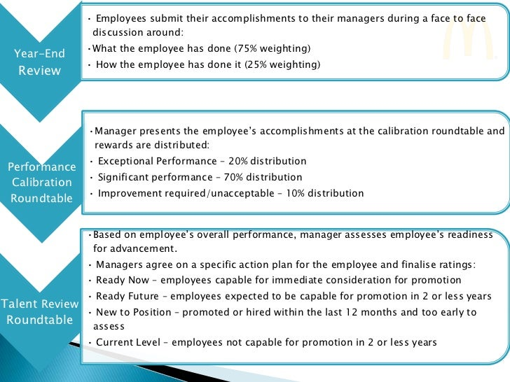 Mcdonald corporate level strategy
