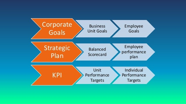 Performance Planning And Management Process For Managers