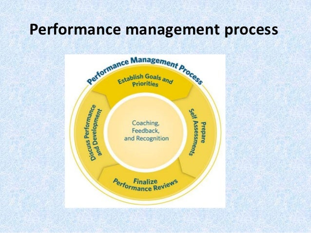 effective leadership is a tool to organisational performance management essay The impact of effective inventory control management on organisational performance: a study of 7up bottling company nile mile enugu, nigeria.