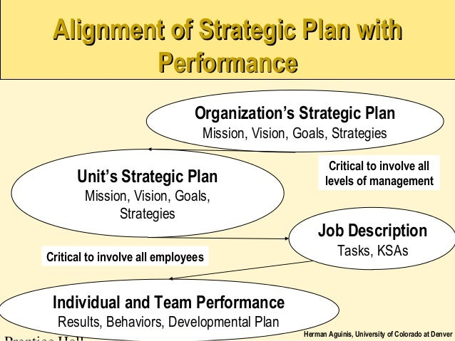 strategic managements lecture notes Chapter 1 introduction: what is strategic management what is strategy the term 'strategy' proliferates in discussions.