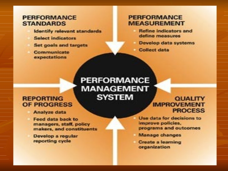 Five Challenges in implementing Performance Management