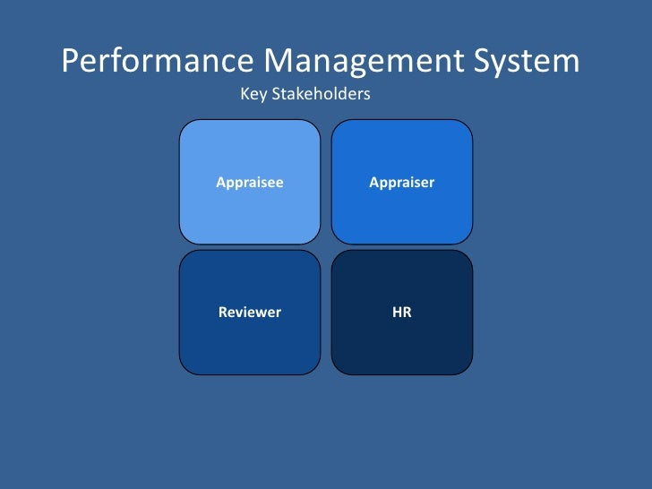performance management appraisal system essay Synopsis for mba program in human resource entitled performance management system and appraisal for associates at haryana breweries limited submitted to.