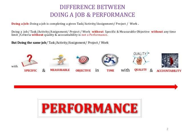 Performance Management System Slide 2