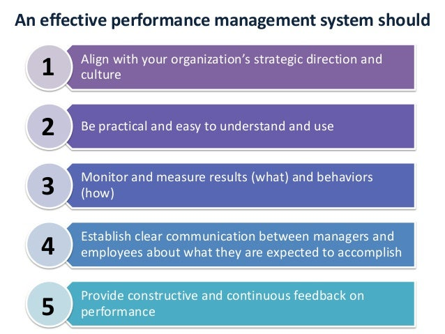 new performance management system at the A good performance management system improves a company's overall profitability performance management systems help establish employee expectations around specific roles, outline resources available to them, and provide the structure for employee appraisals the best systems are endorsed from top management and align.