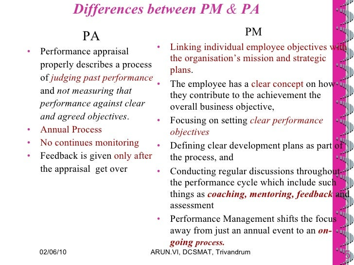 performance management and performance appraisal essay Significant of performance management and appraisal business essay contents introduction ----- 1.