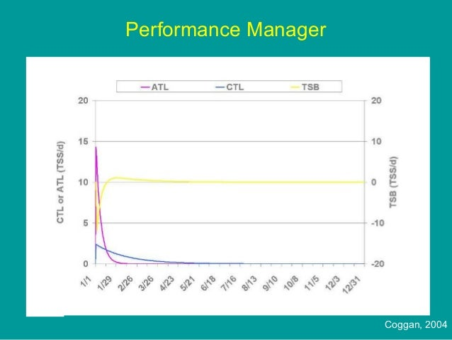 Performance manager cycling summit 2006