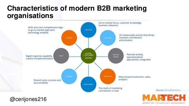 Performance Marketing Presentation 2016 Final (Martech Europe 2016)