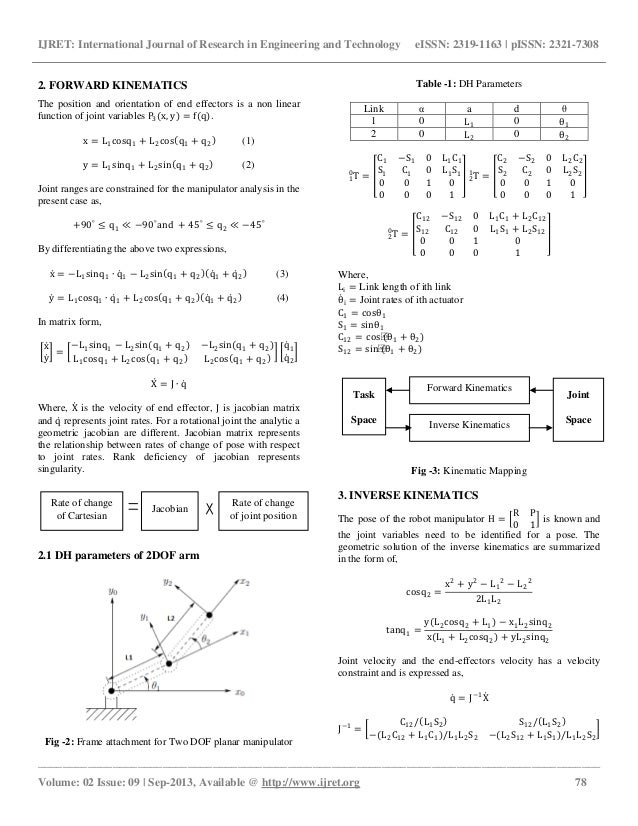Performance measurement and dynamic analysis of two dof