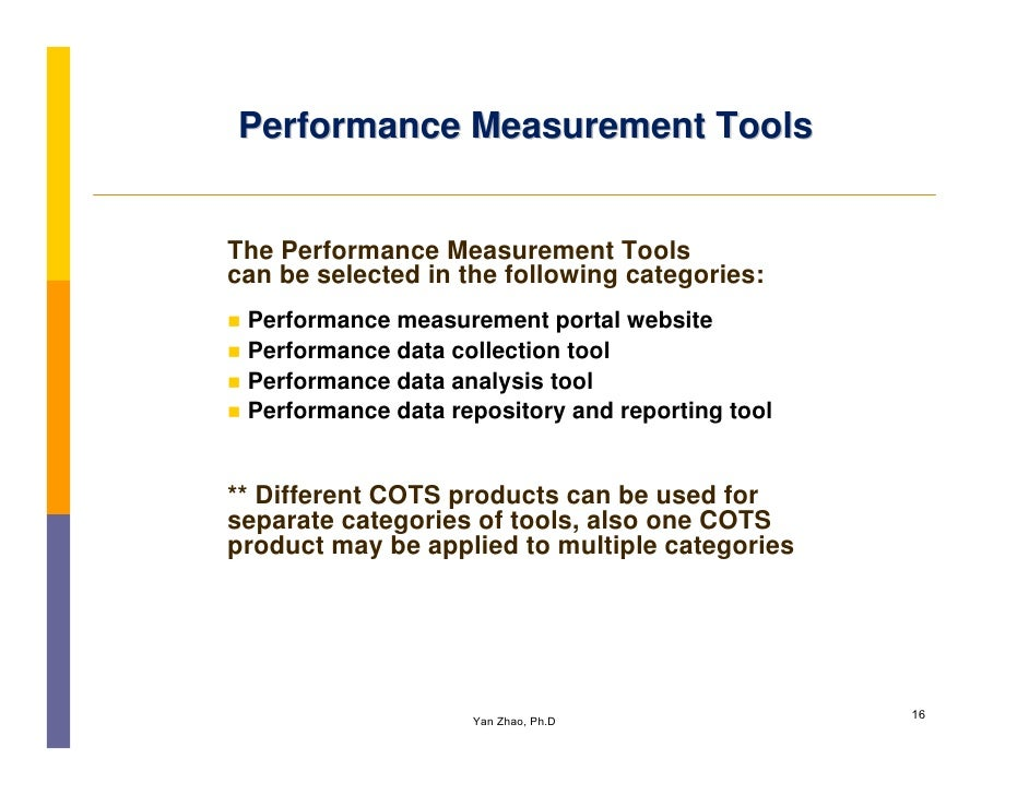 performance measurement strategy Organizational performance management & measurement strategic planning & performance measurement staff training handbook 2007 edition credits and use credits this handbook was developed under the direction of dr denzil verardo for the california performance review it was approved by the office of.