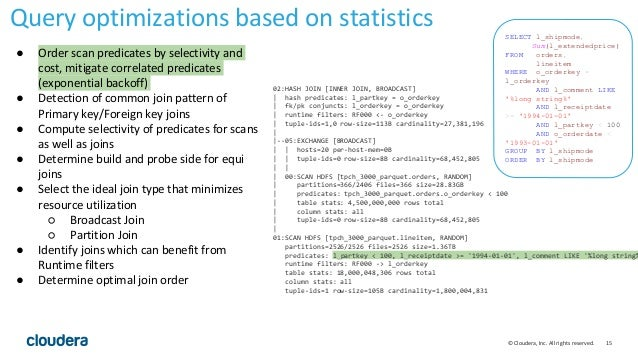15© Cloudera, Inc. All rights reserved. ● Order scan predicates by selectivity and cost, mitigate correlated predicates (e...