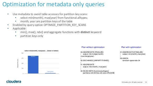21© Cloudera, Inc. All rights reserved. • Use metadata to avoid table accesses for partition key scans: • select min(month...