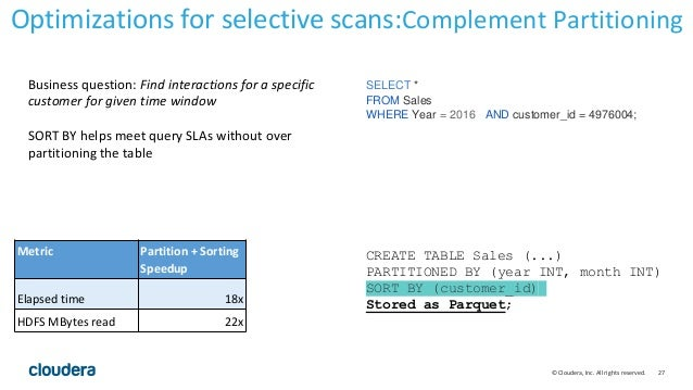 27© Cloudera, Inc. All rights reserved. CREATE TABLE Sales (...) PARTITIONED BY (year INT, month INT) SORT BY (customer_id...