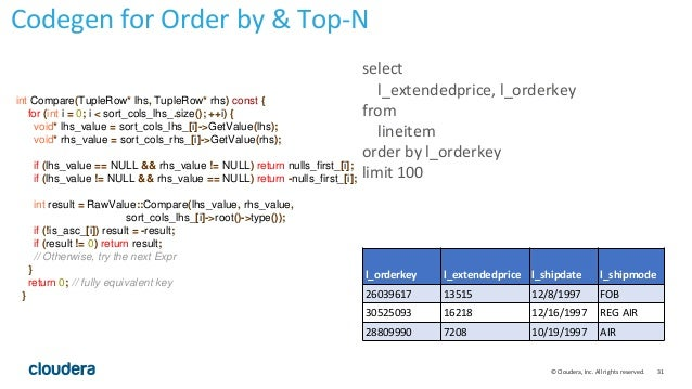 31© Cloudera, Inc. All rights reserved. int Compare(TupleRow* lhs, TupleRow* rhs) const { for (int i = 0; i < sort_cols_lh...