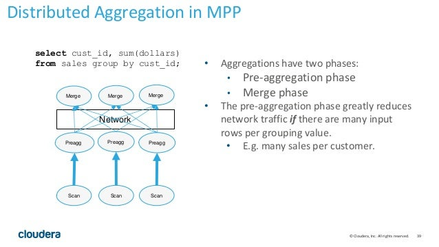 39© Cloudera, Inc. All rights reserved. Network Preagg Preagg Preagg Merge Merge Merge select cust_id, sum(dollars) from s...