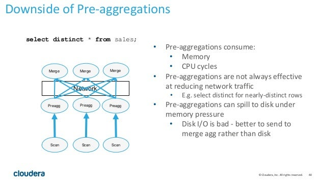 40© Cloudera, Inc. All rights reserved. Network Preagg Preagg Preagg Merge Merge Merge select distinct * from sales; Scan ...
